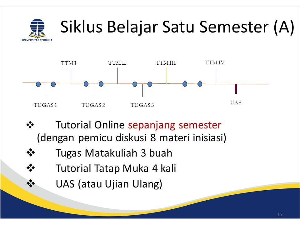 Siklus Belajar Satu Semester (A)