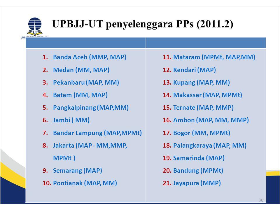 UPBJJ-UT penyelenggara PPs (2011.2)