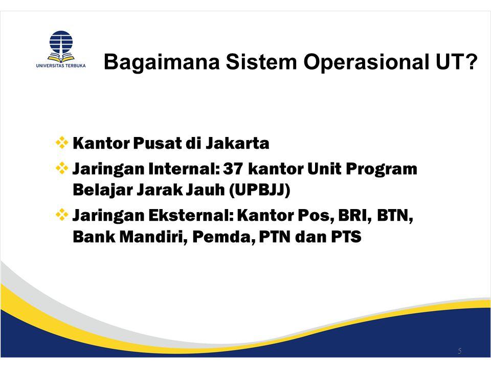 Bagaimana Sistem Operasional UT
