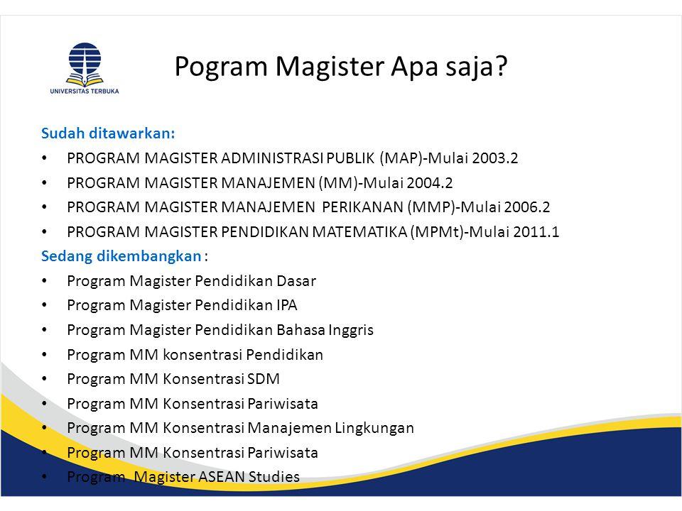 Pogram Magister Apa saja