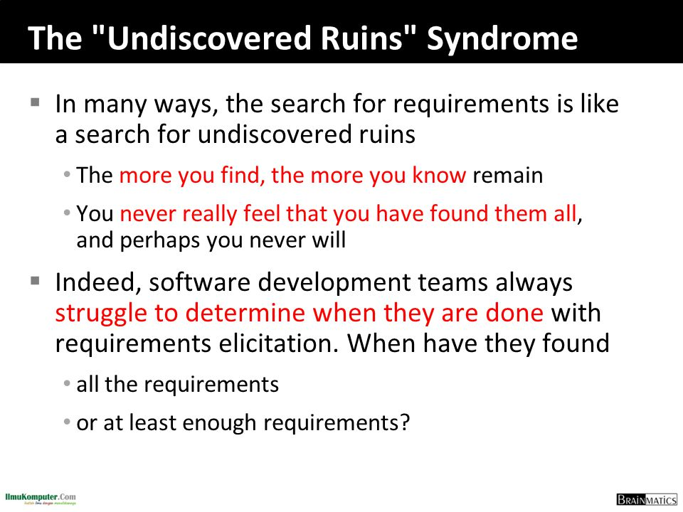 The Undiscovered Ruins Syndrome