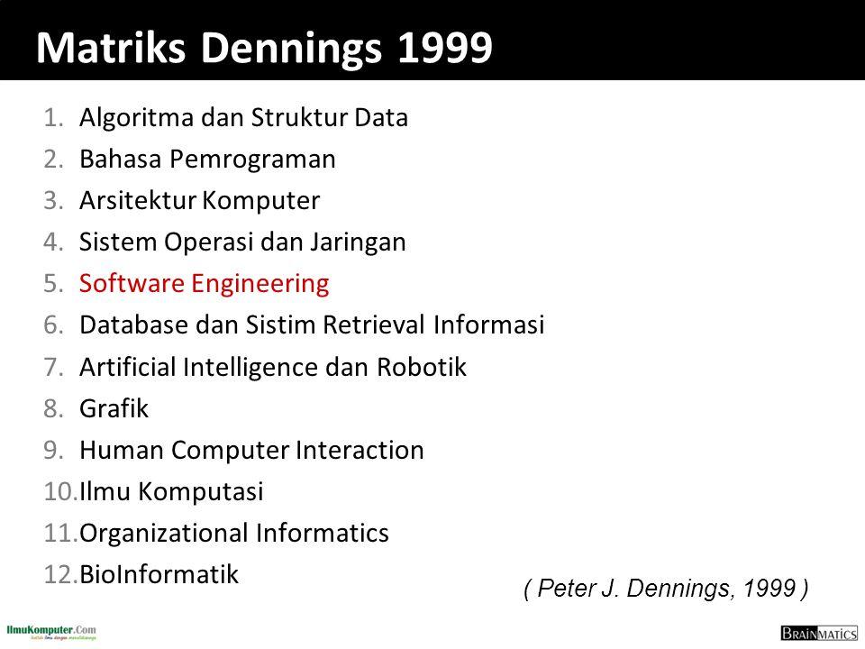 Matriks Dennings 1999 Algoritma dan Struktur Data Bahasa Pemrograman