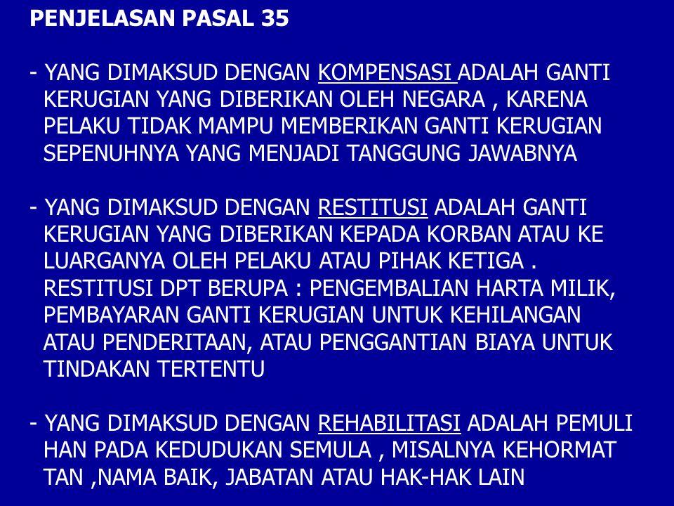 PENJELASAN PASAL 35 YANG DIMAKSUD DENGAN KOMPENSASI ADALAH GANTI. KERUGIAN YANG DIBERIKAN OLEH NEGARA , KARENA.