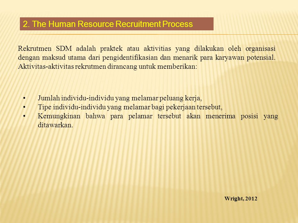 2. The Human Resource Recruitment Process