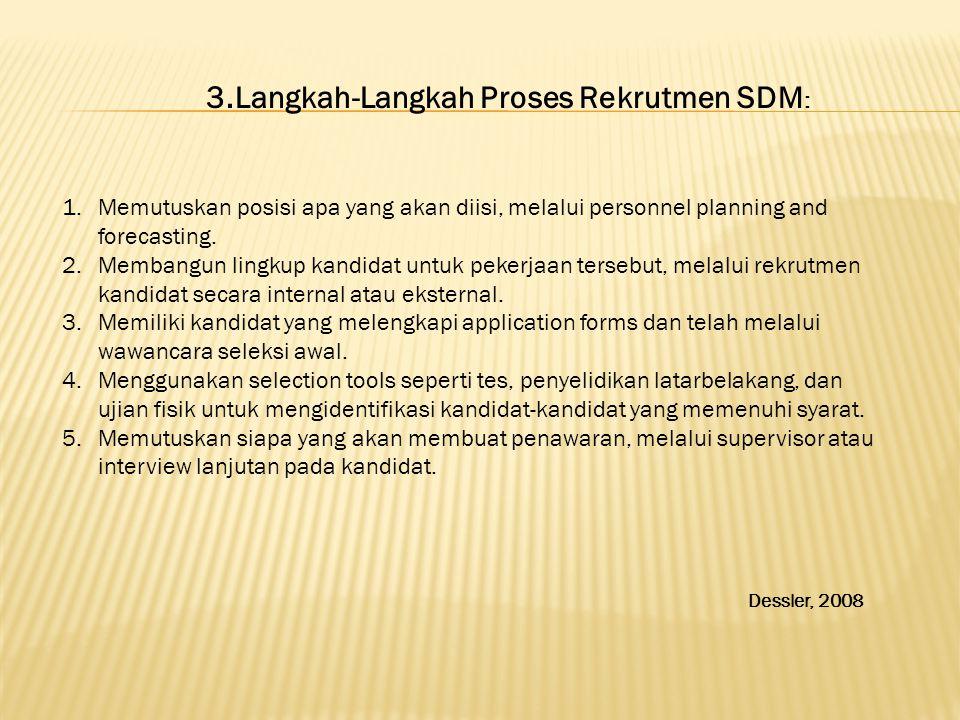 3.Langkah-Langkah Proses Rekrutmen SDM: