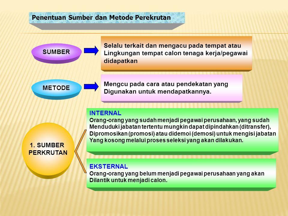 SUMBER METODE 1. SUMBER PERKRUTAN