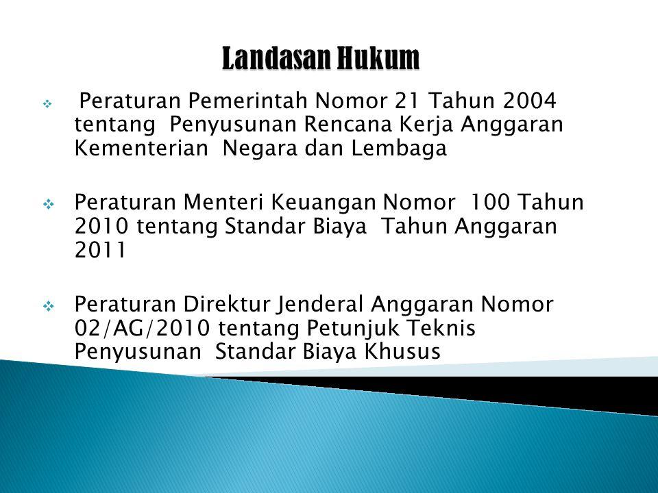 Landasan Hukum Peraturan Pemerintah Nomor 21 Tahun 2004 tentang Penyusunan Rencana Kerja Anggaran Kementerian Negara dan Lembaga.