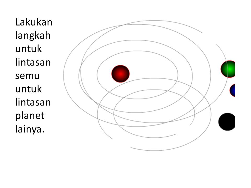 Lakukan langkah untuk lintasan semu untuk lintasan planet lainya.