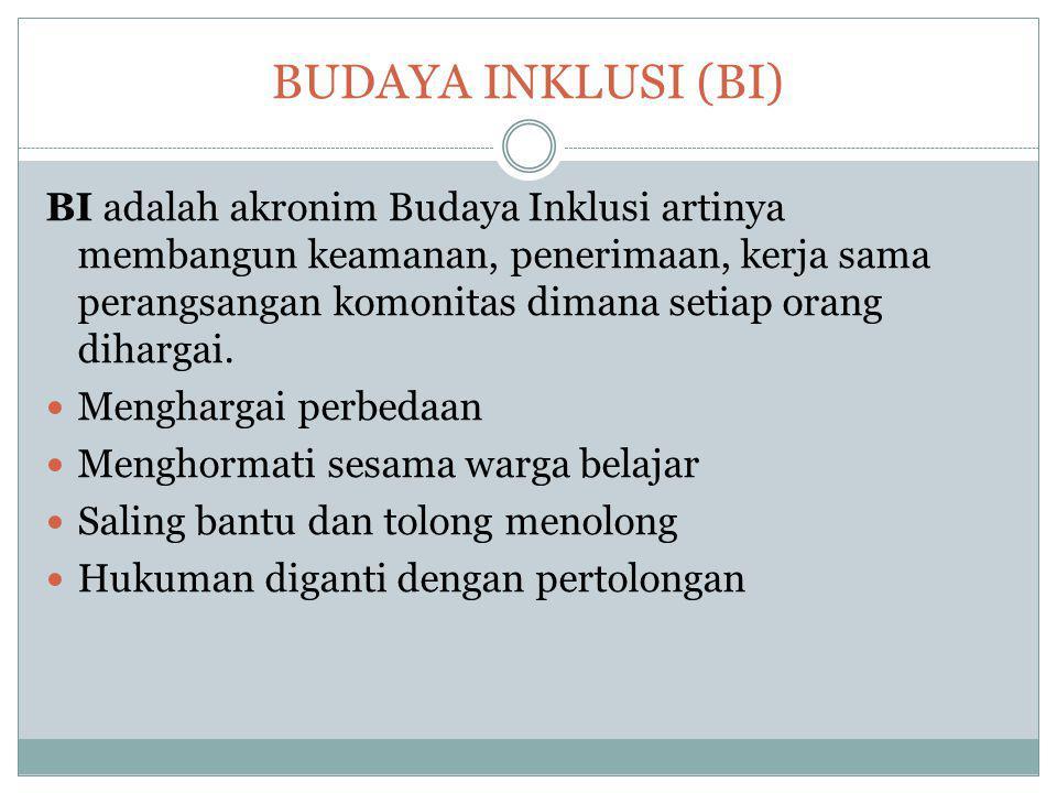BUDAYA INKLUSI (BI)