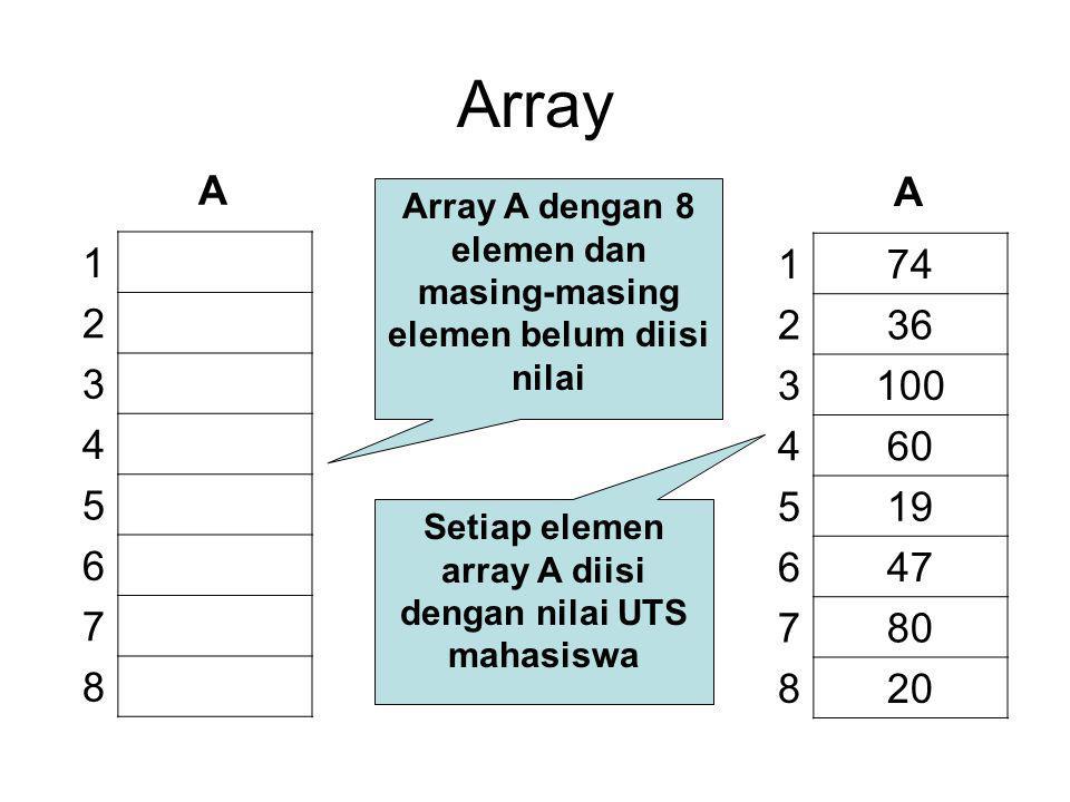 Array A. A. Array A dengan 8 elemen dan masing-masing elemen belum diisi nilai. 1. 2. 3. 4. 5.
