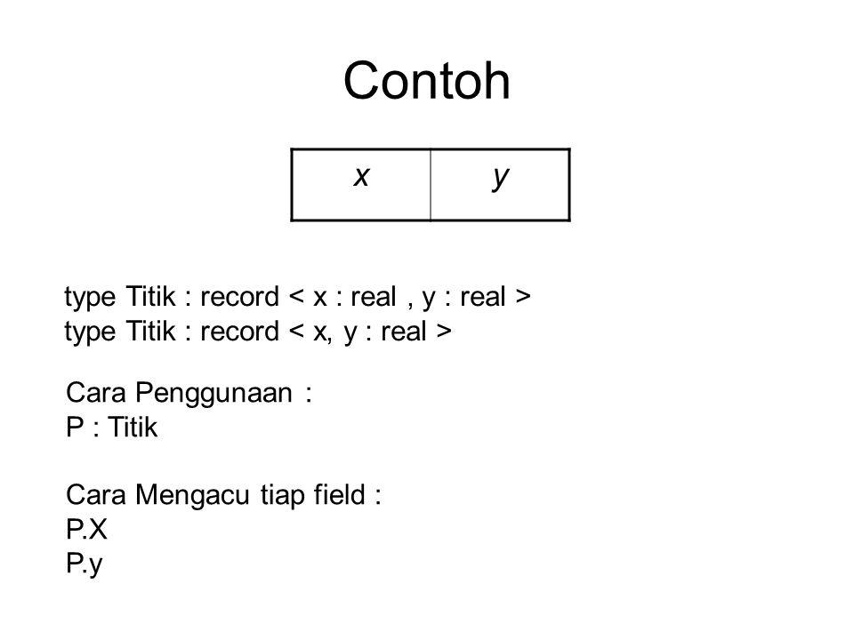 Contoh x y type Titik : record < x : real , y : real >