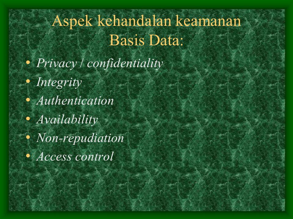 Aspek kehandalan keamanan Basis Data: