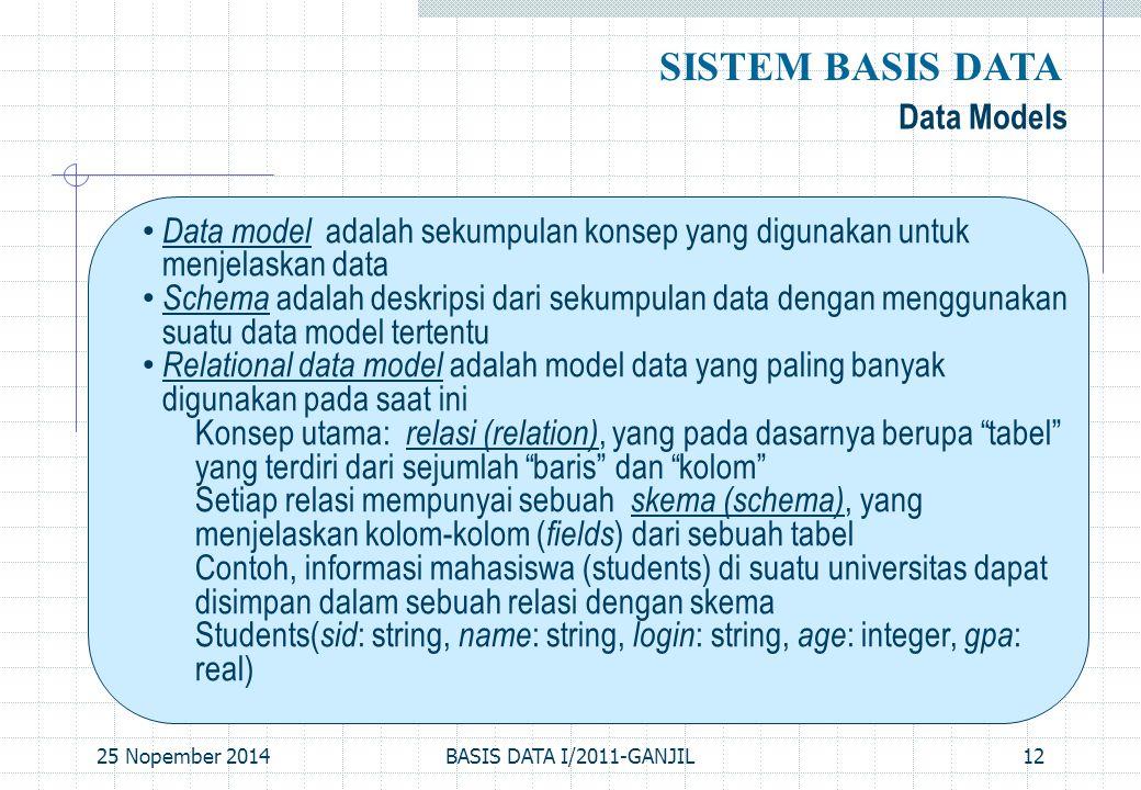 SISTEM BASIS DATA Data Models