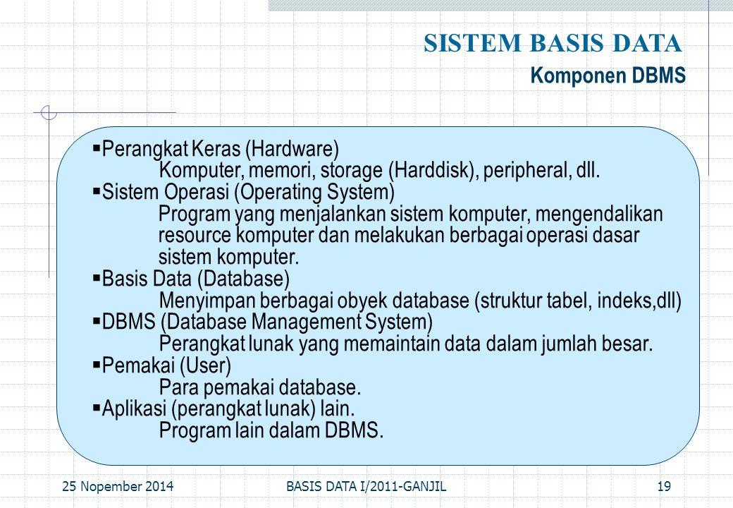 SISTEM BASIS DATA Komponen DBMS Perangkat Keras (Hardware)