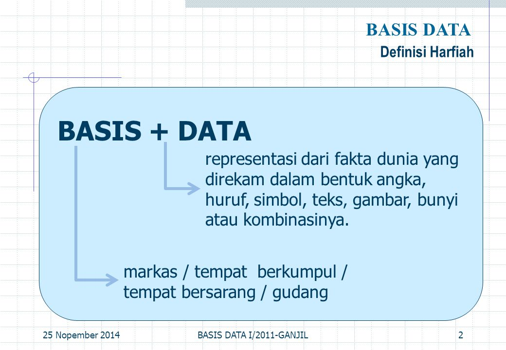 BASIS DATA Definisi Harfiah. BASIS + DATA.