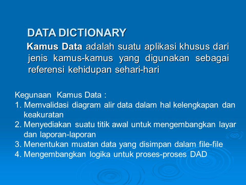 DATA DICTIONARY Kamus Data adalah suatu aplikasi khusus dari jenis kamus-kamus yang digunakan sebagai referensi kehidupan sehari-hari.