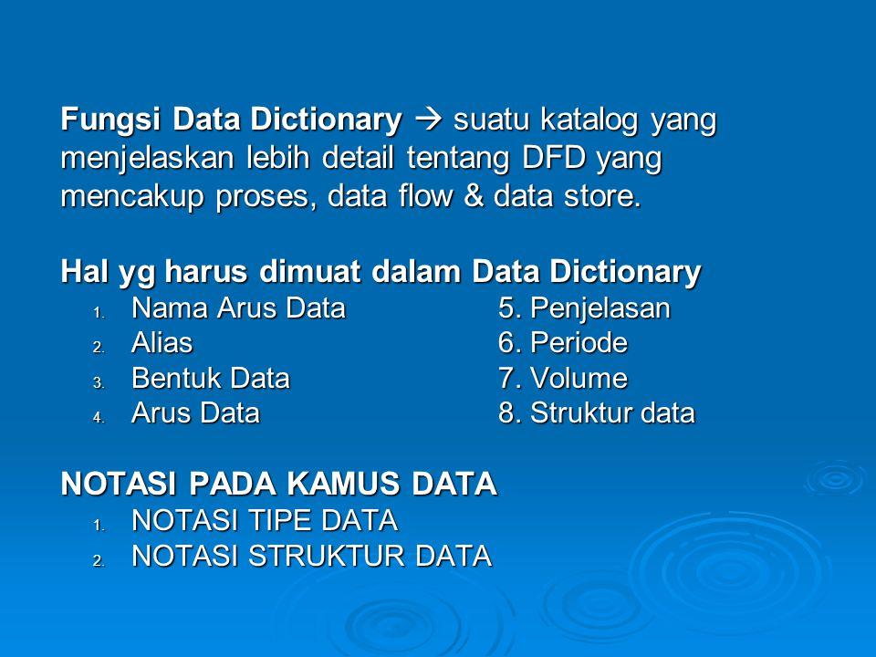 Fungsi Data Dictionary  suatu katalog yang