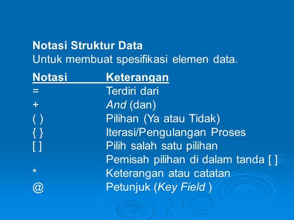 Notasi Struktur Data Untuk membuat spesifikasi elemen data. Notasi Keterangan. = Terdiri dari. + And (dan)