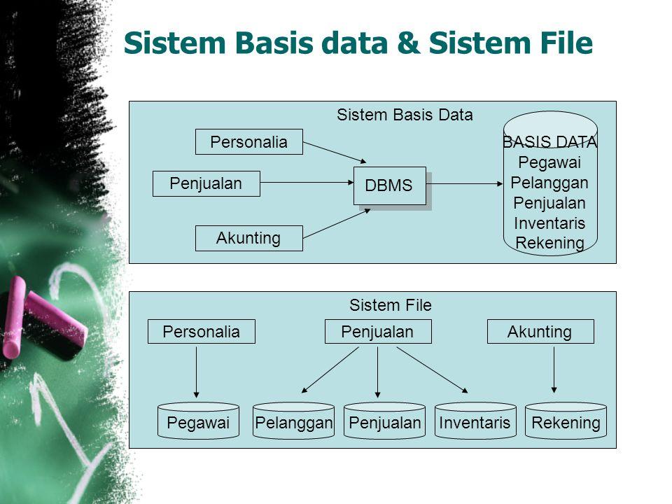 Sistem Basis data & Sistem File