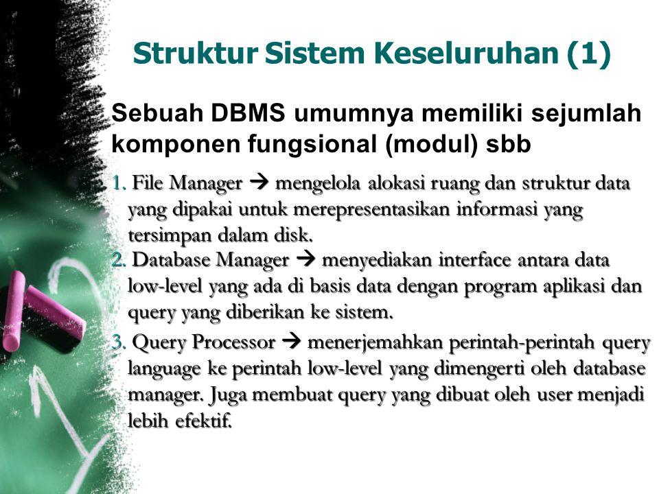 Struktur Sistem Keseluruhan (1)