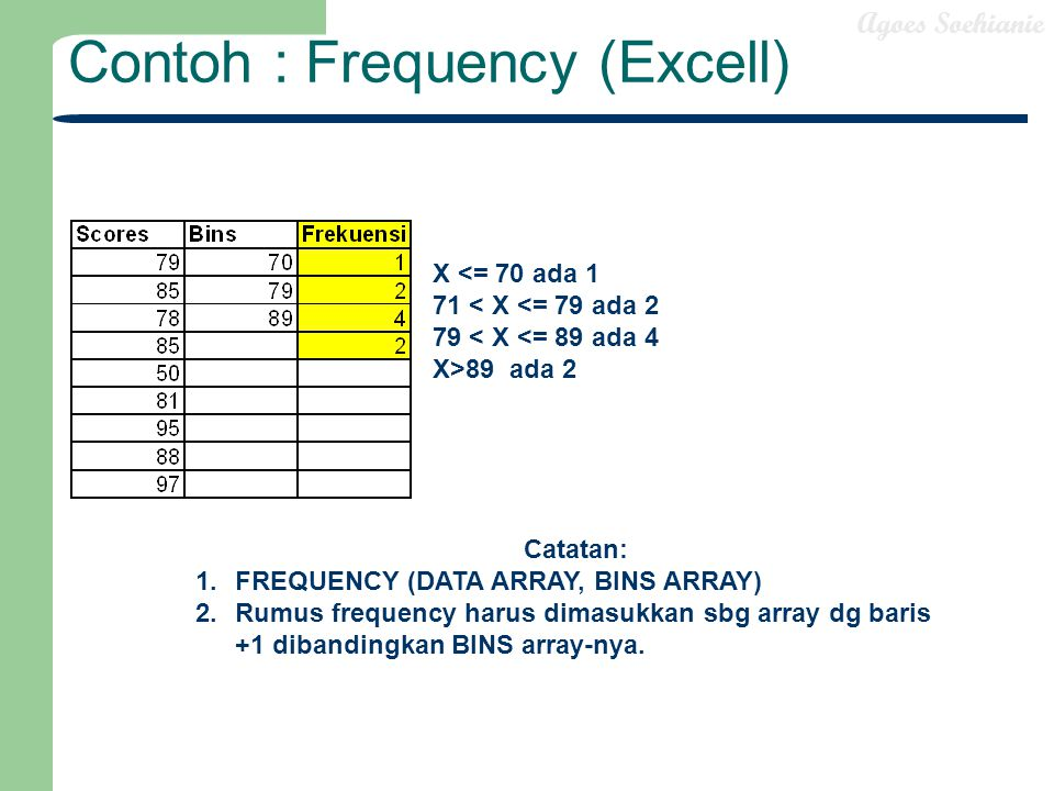 Contoh : Frequency (Excell)
