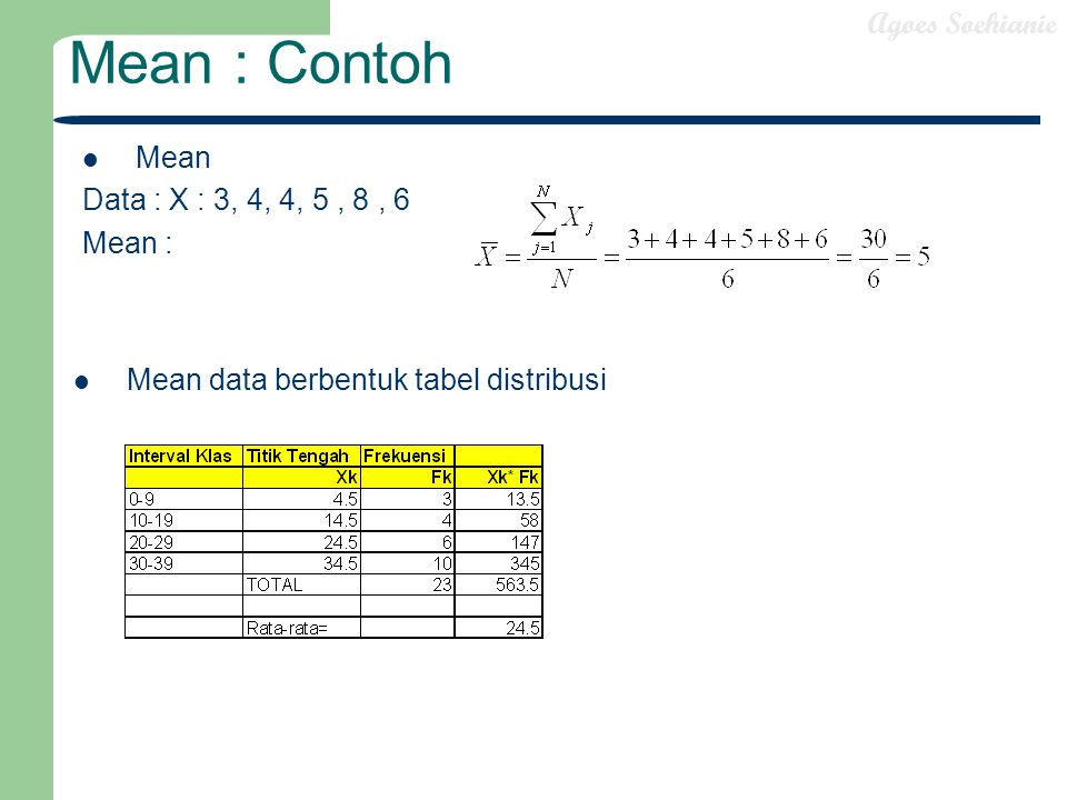 Mean : Contoh Mean Data : X : 3, 4, 4, 5 , 8 , 6 Mean :