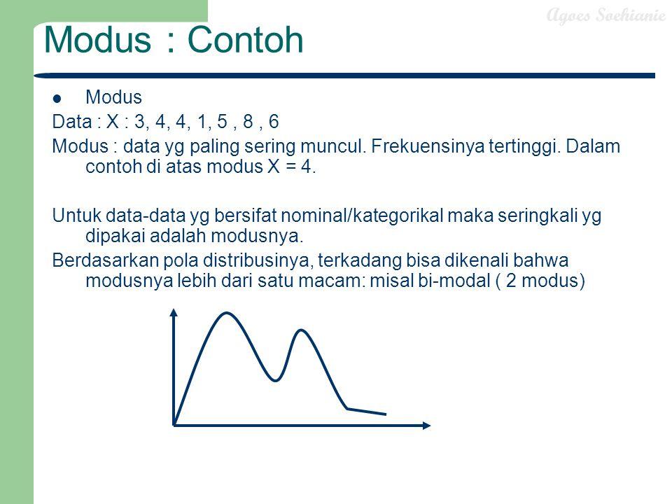 Modus : Contoh Modus Data : X : 3, 4, 4, 1, 5 , 8 , 6