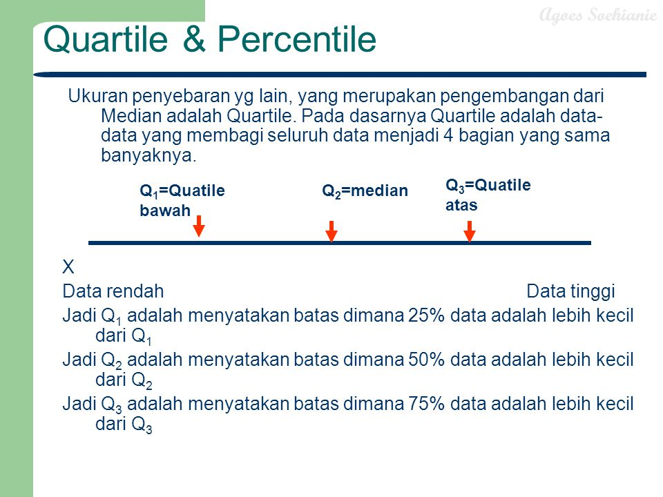 Quartile & Percentile
