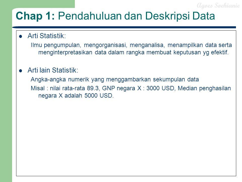 Chap 1: Pendahuluan dan Deskripsi Data