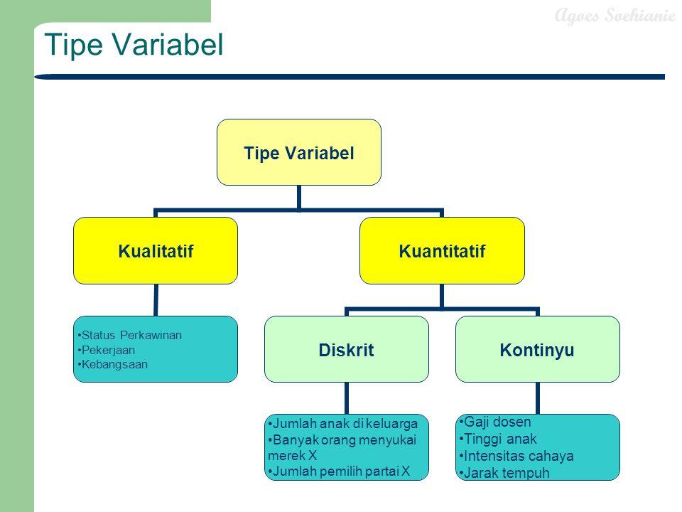 Tipe Variabel