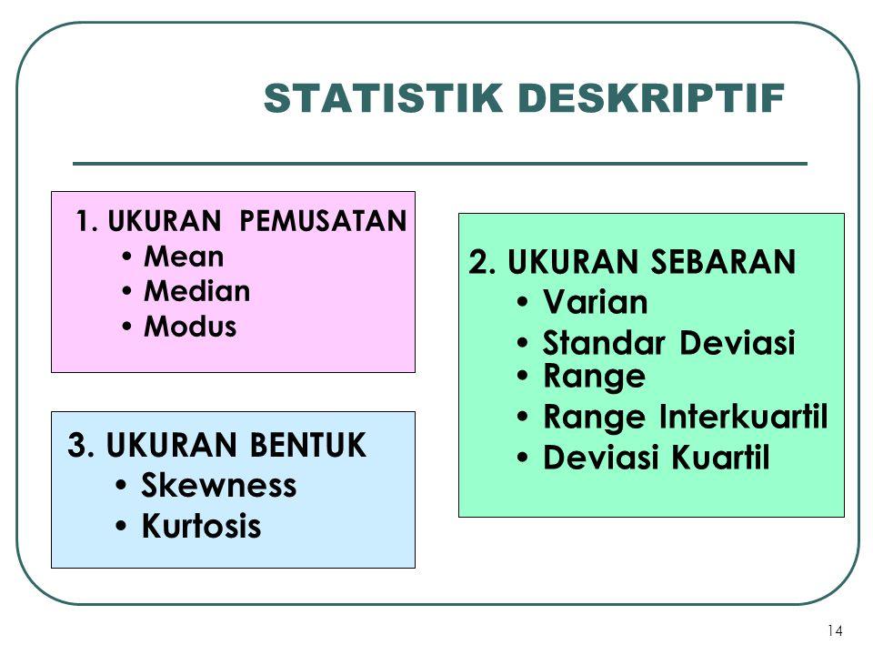 STATISTIK DESKRIPTIF 2. UKURAN SEBARAN Varian Standar Deviasi Range