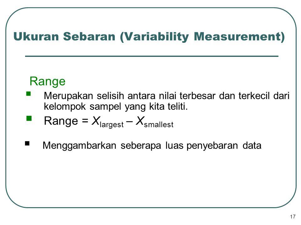 Ukuran Sebaran (Variability Measurement)