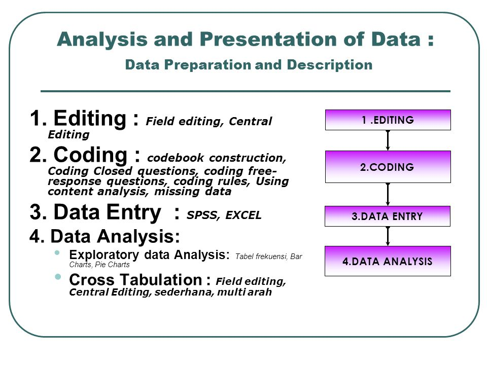 Analysis and Presentation of Data : Data Preparation and Description
