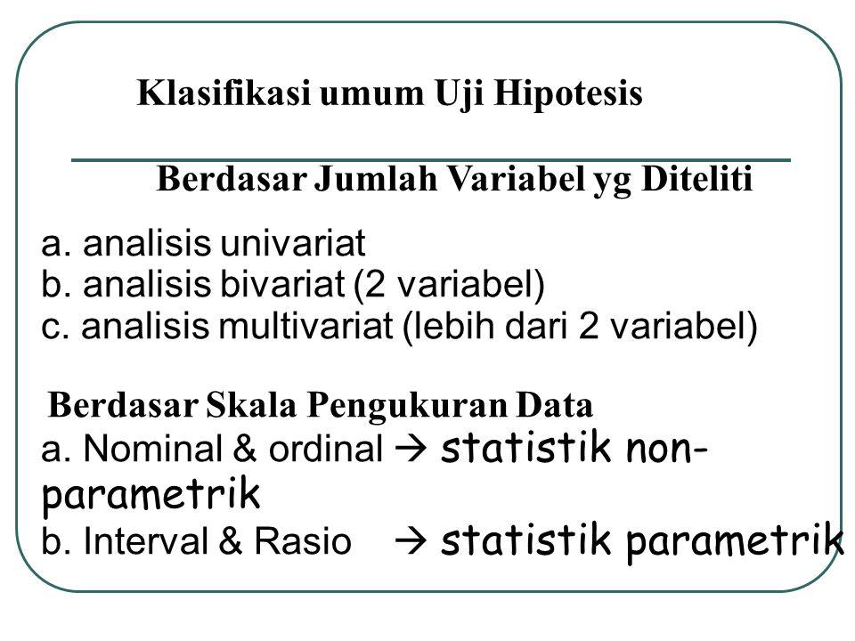Klasifikasi umum Uji Hipotesis Berdasar Jumlah Variabel yg Diteliti