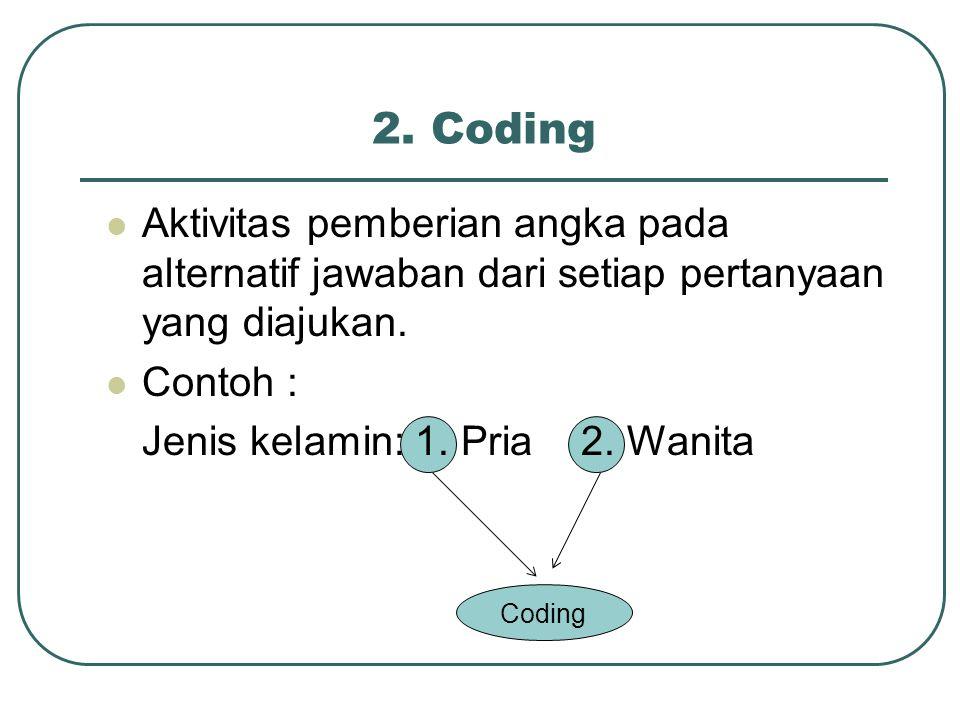 2. Coding Aktivitas pemberian angka pada alternatif jawaban dari setiap pertanyaan yang diajukan. Contoh :