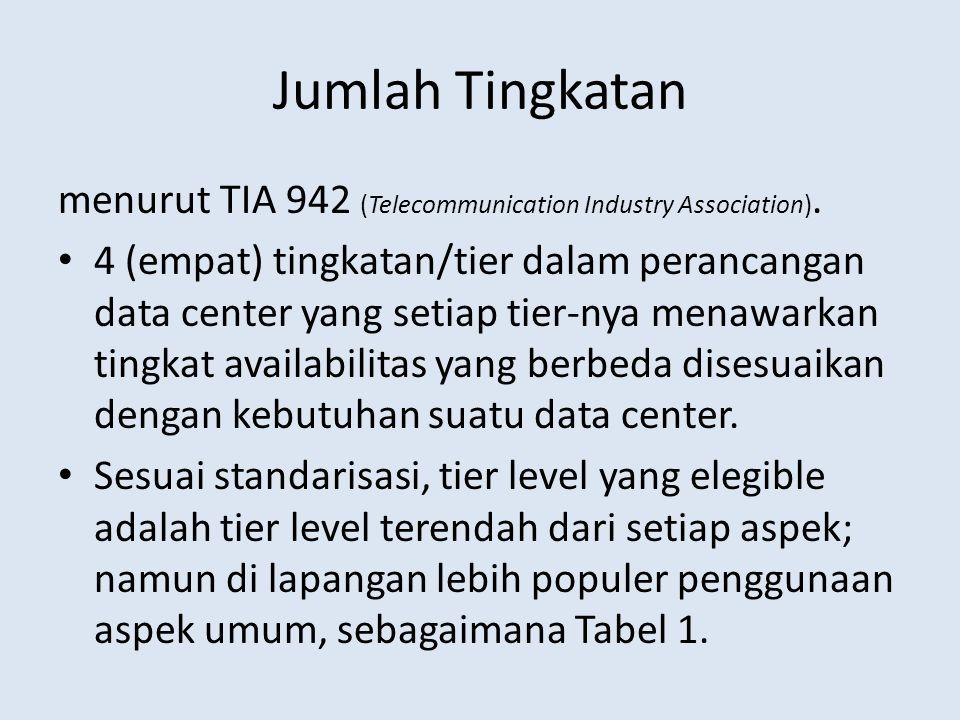 Jumlah Tingkatan menurut TIA 942 (Telecommunication Industry Association).