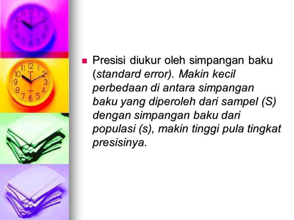 Presisi diukur oleh simpangan baku (standard error)