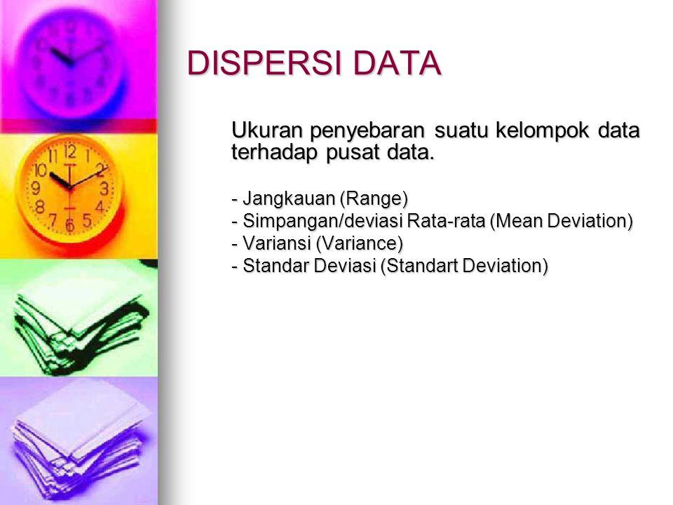 DISPERSI DATA Ukuran penyebaran suatu kelompok data terhadap pusat data. - Jangkauan (Range) - Simpangan/deviasi Rata-rata (Mean Deviation)