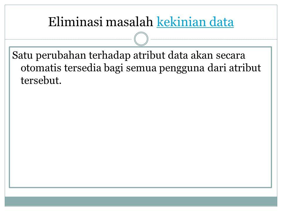 Eliminasi masalah kekinian data