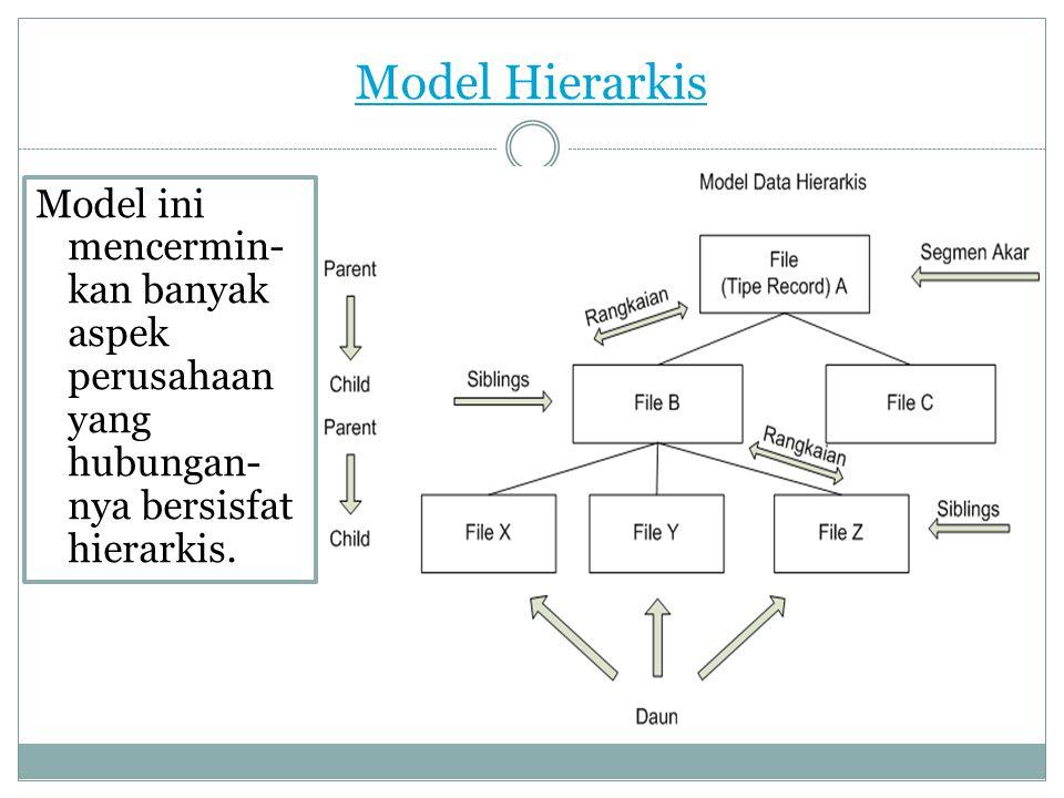 Model Hierarkis Model ini mencermin-kan banyak aspek perusahaan yang hubungan-nya bersisfat hierarkis.