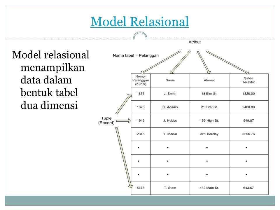 Model Relasional Model relasional menampilkan data dalam bentuk tabel dua dimensi