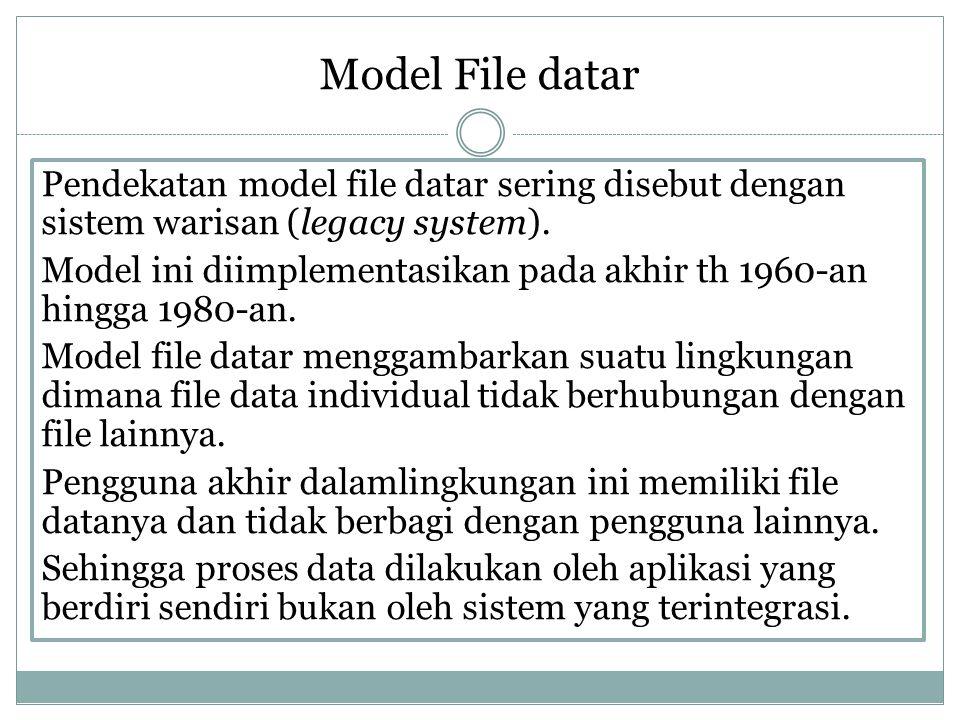 Model File datar