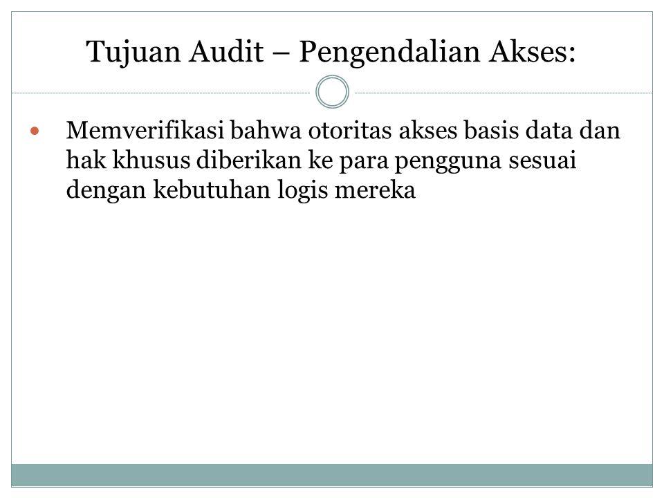 Tujuan Audit – Pengendalian Akses: