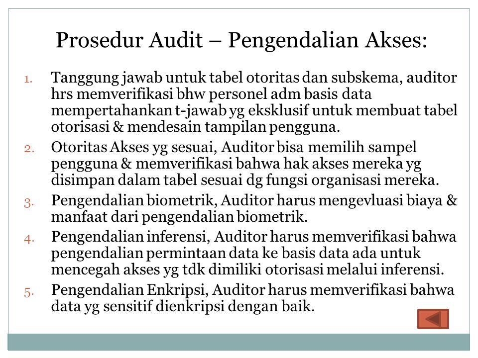Prosedur Audit – Pengendalian Akses:
