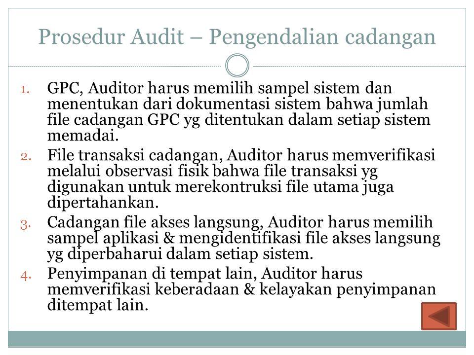 Prosedur Audit – Pengendalian cadangan