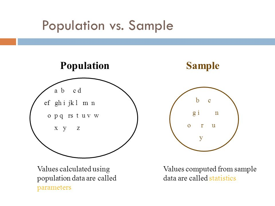 Population vs. Sample Population Sample