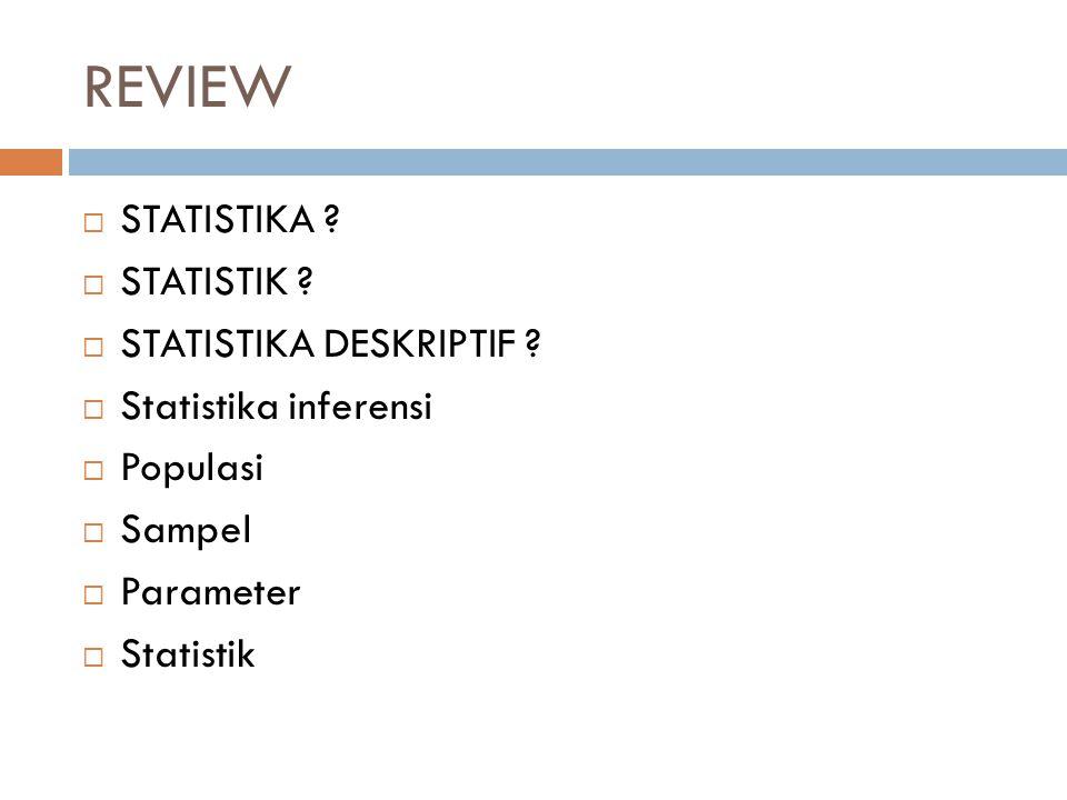 REVIEW STATISTIKA STATISTIK STATISTIKA DESKRIPTIF