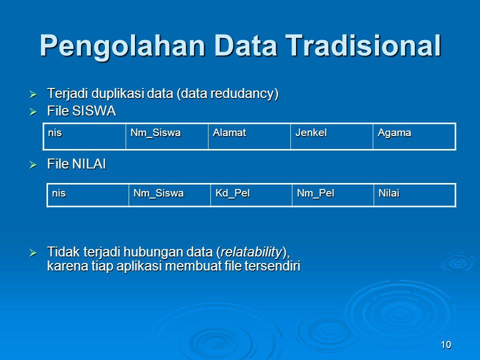Pengolahan Data Tradisional