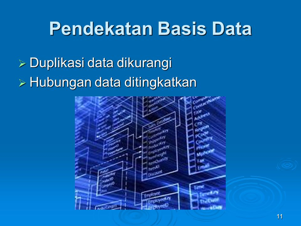 Pendekatan Basis Data Duplikasi data dikurangi
