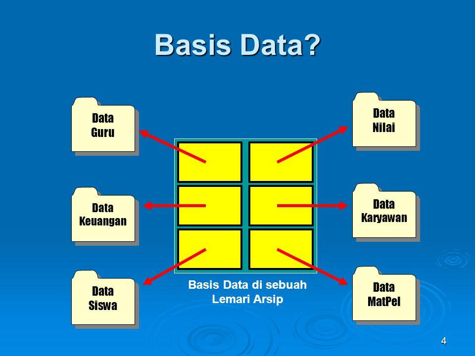 Basis Data di sebuah Lemari Arsip